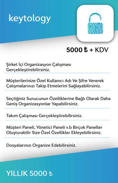 keytology-karti2